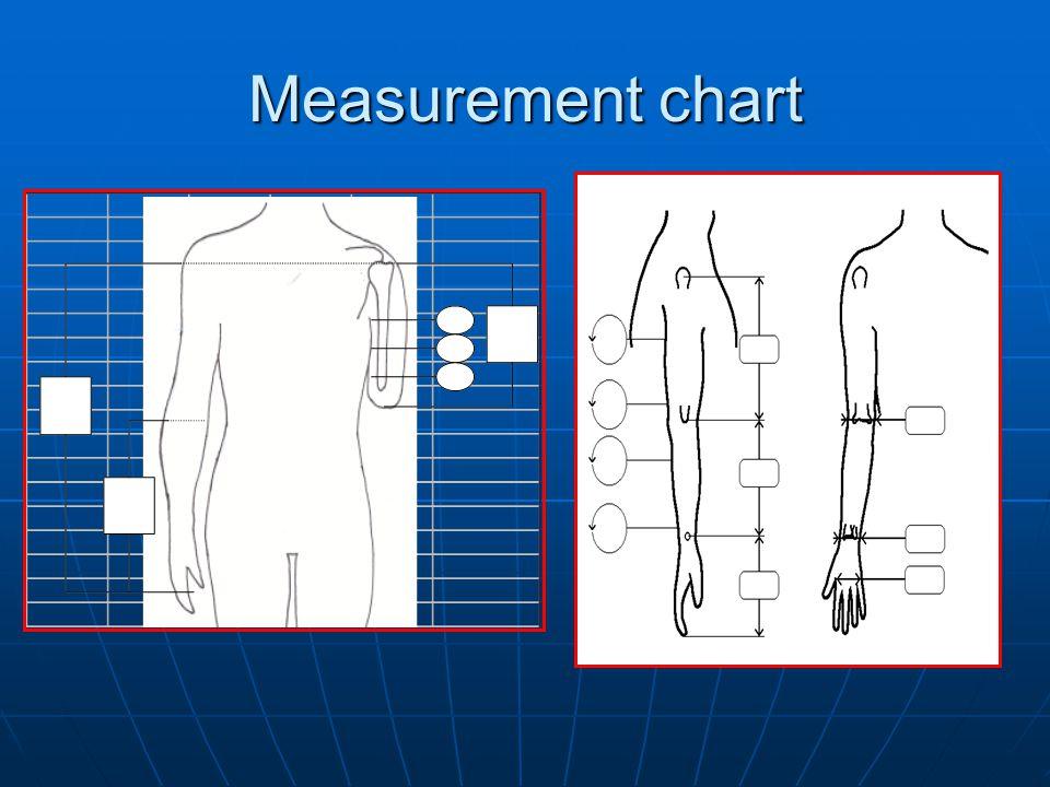 Measurement chart