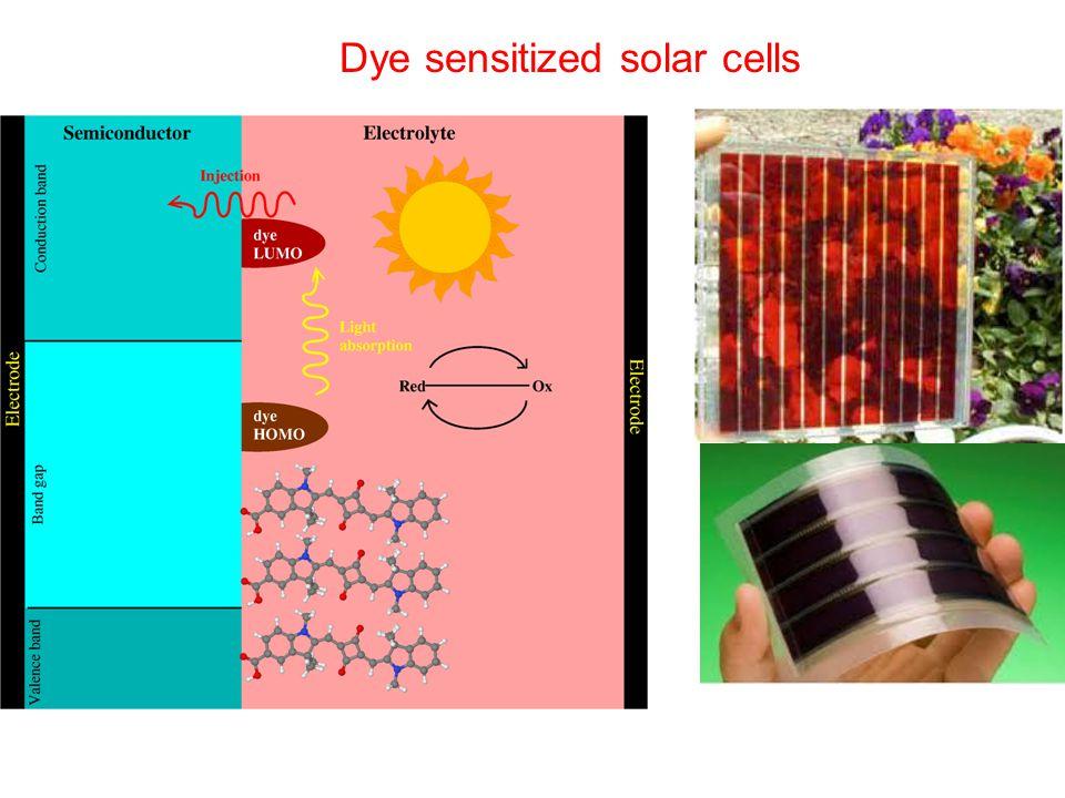 Dye sensitized solar cells
