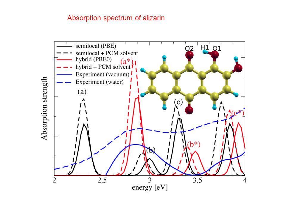 Absorption spectrum of alizarin