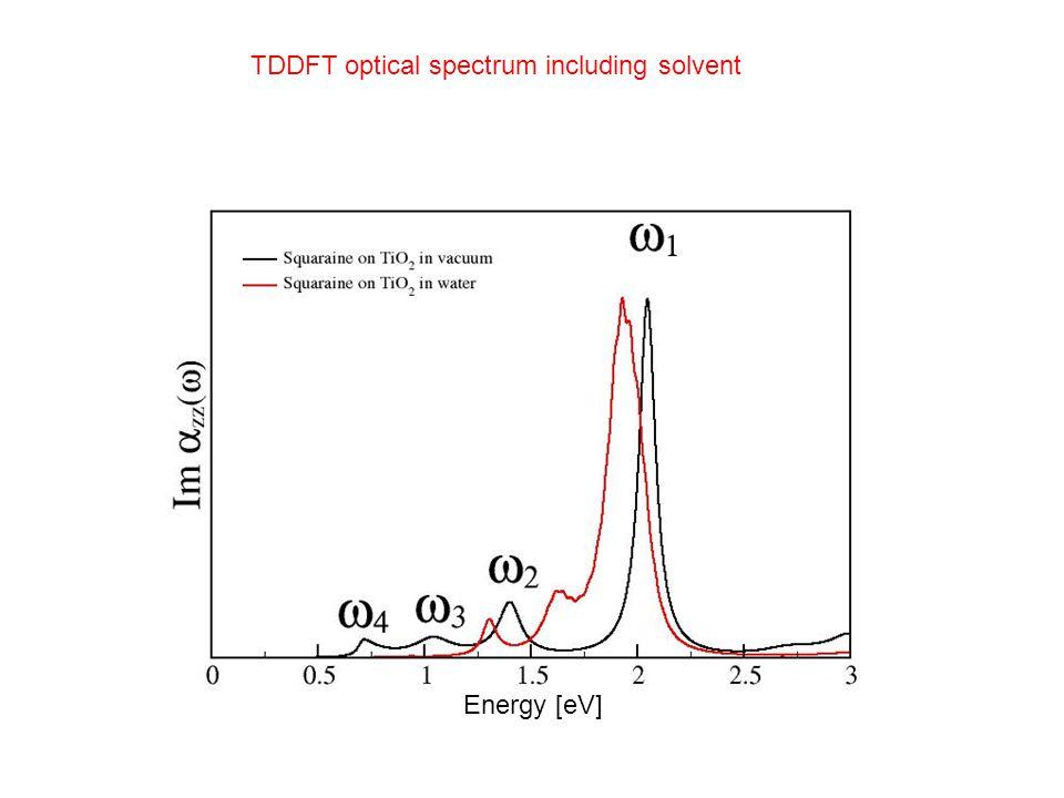 TDDFT optical spectrum including solvent Energy [eV]