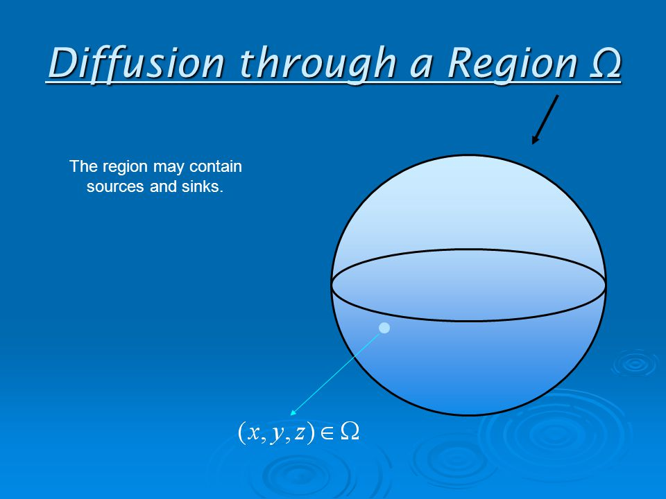 Diffusion through a Region Ω The region may contain sources and sinks.