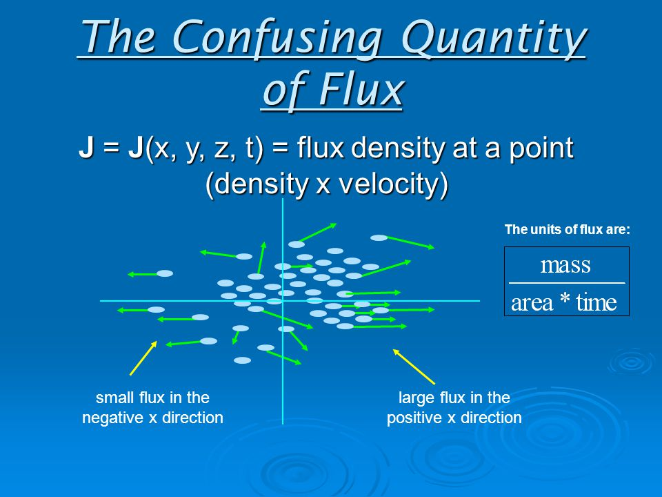The Confusing Quantity of Flux J = J(x, y, z, t) = flux density at a point (density x velocity) large flux in the positive x direction small flux in the negative x direction The units of flux are: