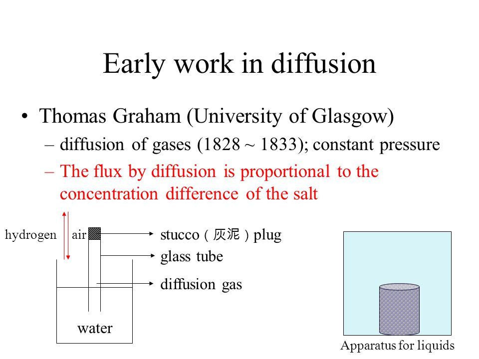 Adolf Eugen Fick (~1855) –Diffusion can be described on the same mathematical basis as Fourier's law for heat conduction or Ohm's law for electrical conduction –One dimensional flux: –Paralleled Fourier's conservation equation area across which diffusion occurs the flux per unit area concentration distance diffusion coefficient Fick's second law: one-dimensional unsteady-state diffusion