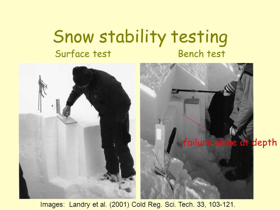 Snow stability: Rutschblock test