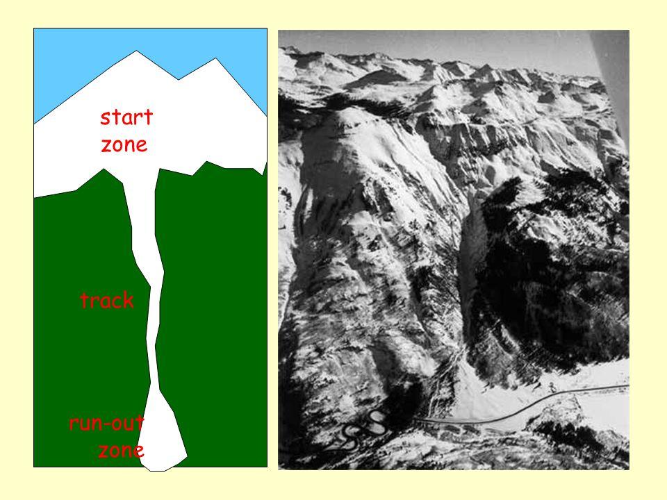 Avalanche hazard and aspect Photo: R. Armstrong leeward windward.