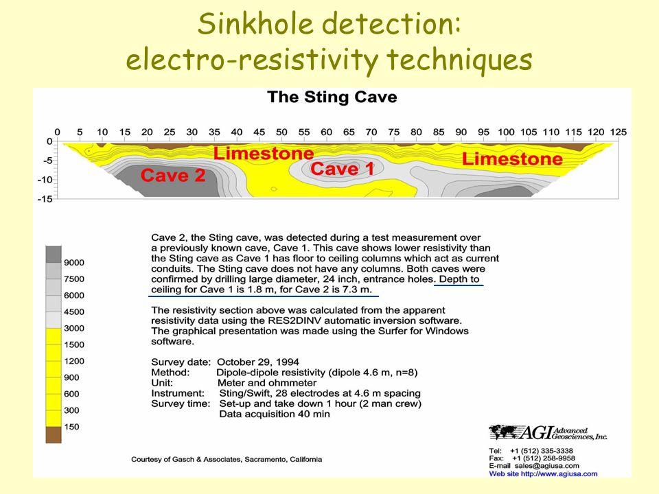 Sinkhole detection (ground-penetrating radar imagery) soil limestone sinkhole