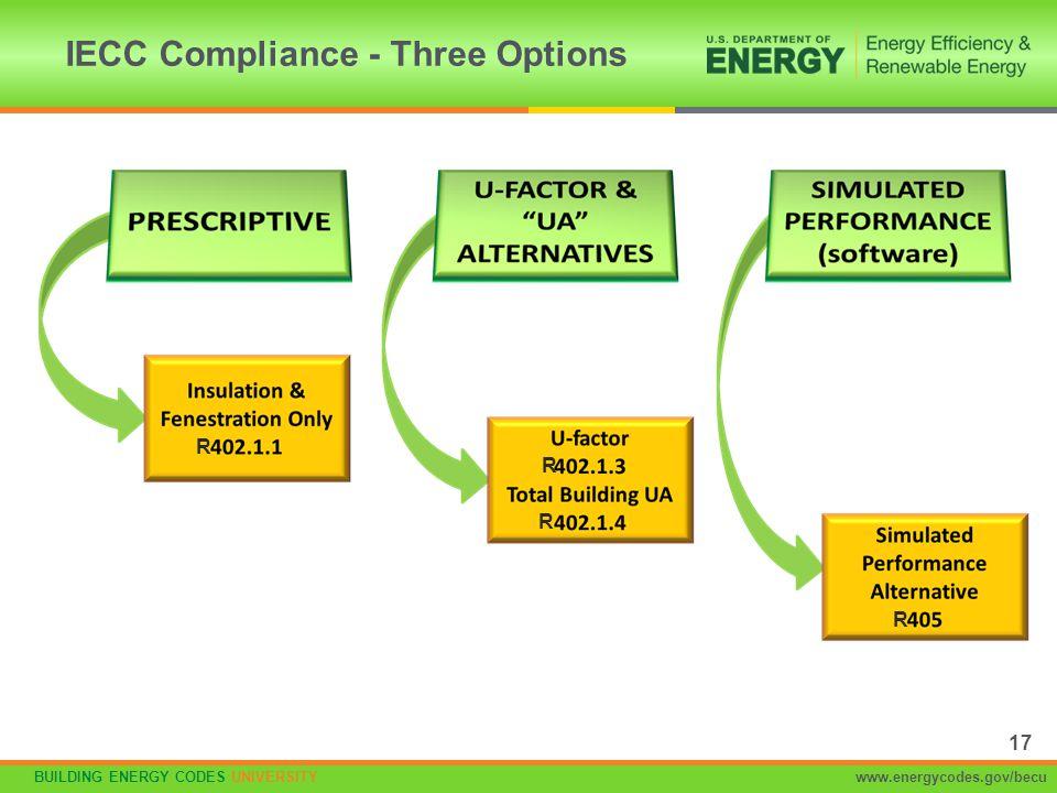 BUILDING ENERGY CODES UNIVERSITYwww.energycodes.gov/becu IECC Compliance - Three Options 17 R R R R