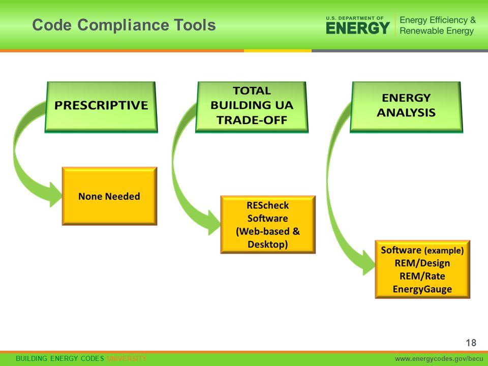BUILDING ENERGY CODES UNIVERSITYwww.energycodes.gov/becu Code Compliance Tools 18