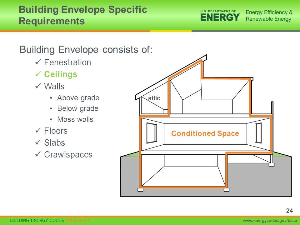 BUILDING ENERGY CODES UNIVERSITYwww.energycodes.gov/becu Building Envelope consists of: Fenestration Ceilings Walls Above grade Below grade Mass walls