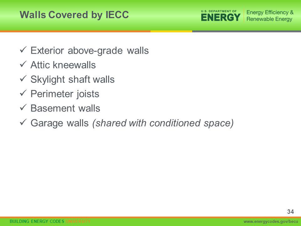 BUILDING ENERGY CODES UNIVERSITYwww.energycodes.gov/becu Exterior above-grade walls Attic kneewalls Skylight shaft walls Perimeter joists Basement wal