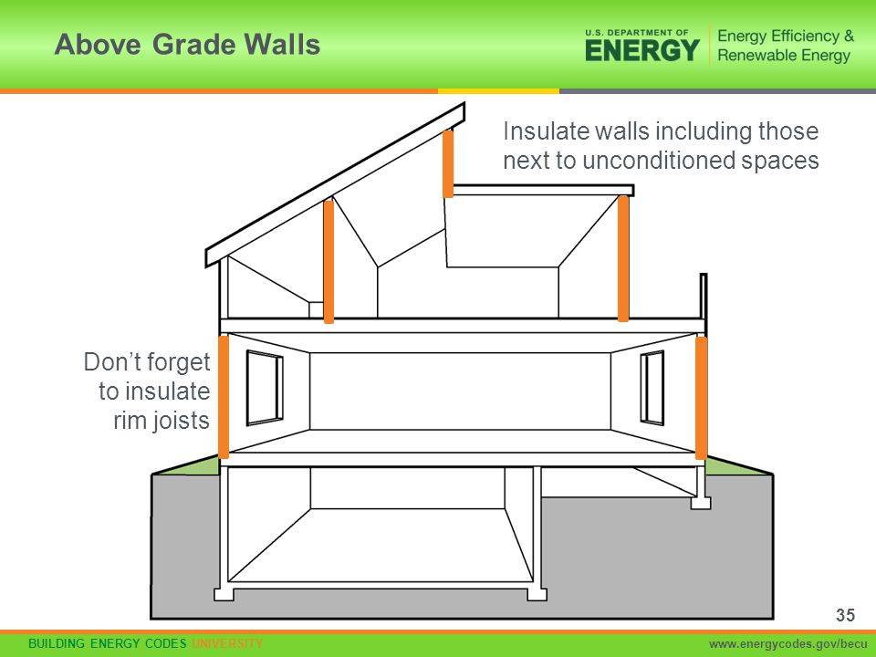 BUILDING ENERGY CODES UNIVERSITYwww.energycodes.gov/becu Above Grade Walls Insulate walls including those next to unconditioned spaces Don't forget to