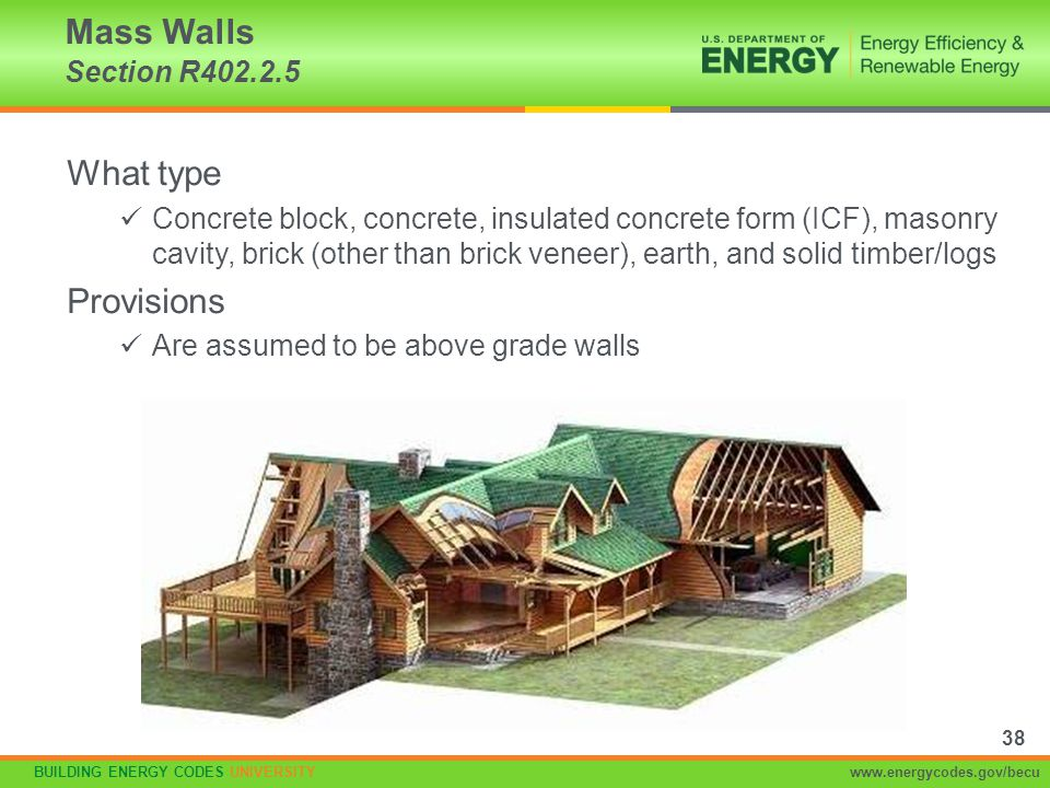 BUILDING ENERGY CODES UNIVERSITYwww.energycodes.gov/becu Mass Walls Section R402.2.5 What type Concrete block, concrete, insulated concrete form (ICF)