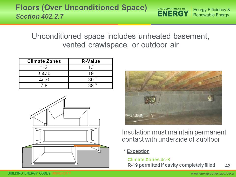 BUILDING ENERGY CODES UNIVERSITYwww.energycodes.gov/becu Unconditioned space includes unheated basement, vented crawlspace, or outdoor air Insulation