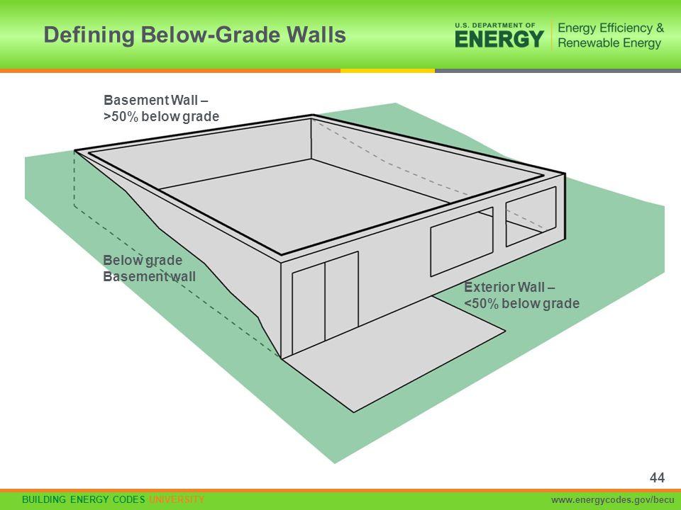 BUILDING ENERGY CODES UNIVERSITYwww.energycodes.gov/becu Defining Below-Grade Walls Basement Wall – >50% below grade Below grade Basement wall Exterio