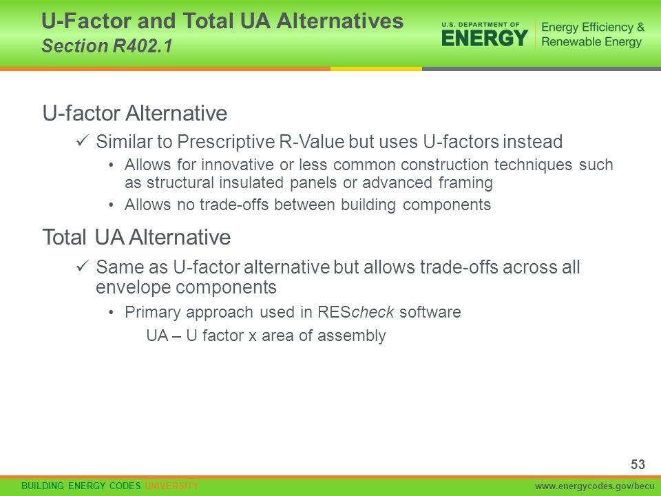BUILDING ENERGY CODES UNIVERSITYwww.energycodes.gov/becu U-factor Alternative Similar to Prescriptive R-Value but uses U-factors instead Allows for in