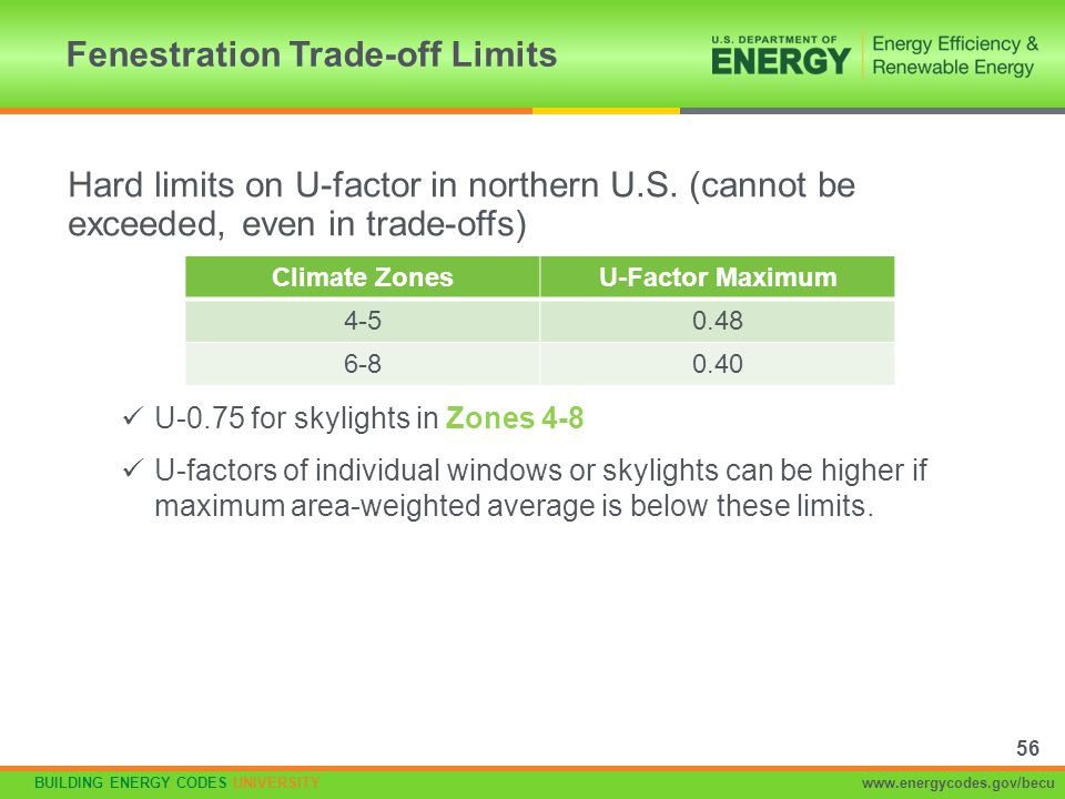 BUILDING ENERGY CODES UNIVERSITYwww.energycodes.gov/becu Hard limits on U-factor in northern U.S. (cannot be exceeded, even in trade-offs) U-0.75 for