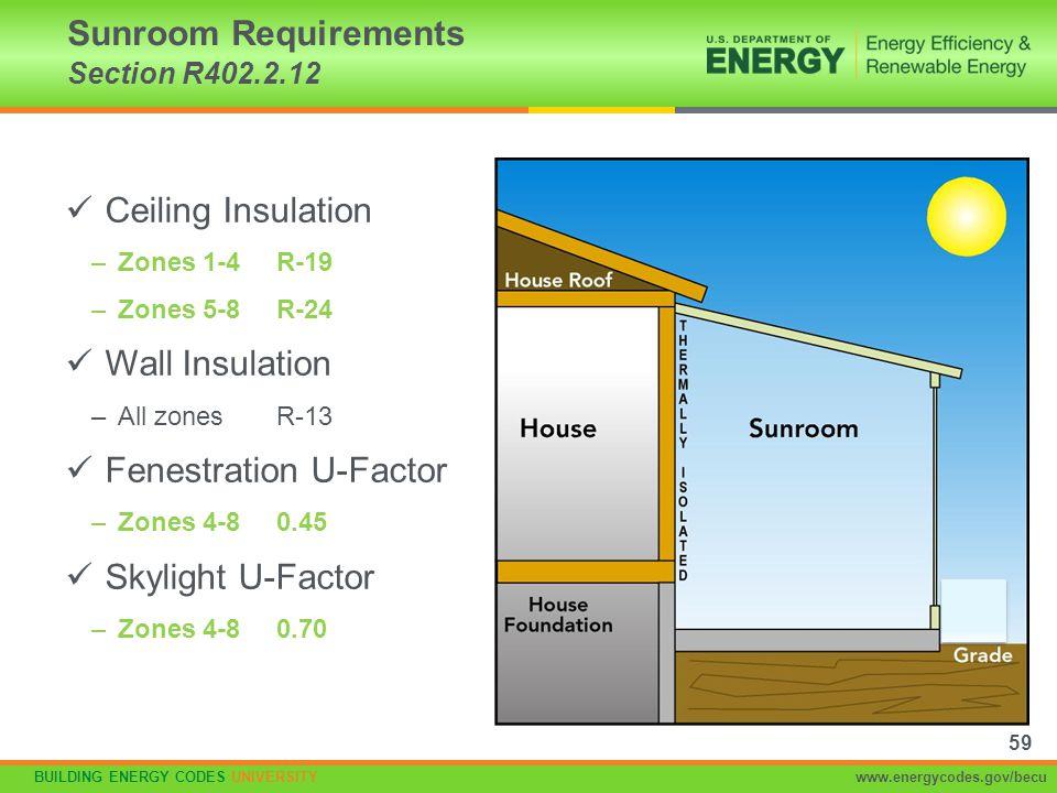 BUILDING ENERGY CODES UNIVERSITYwww.energycodes.gov/becu Ceiling Insulation –Zones 1-4R-19 –Zones 5-8R-24 Wall Insulation –All zonesR-13 Fenestration
