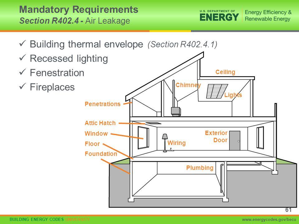 BUILDING ENERGY CODES UNIVERSITYwww.energycodes.gov/becu Floor Window Attic Hatch Foundation Chimney Plumbing Wiring Exterior Door Lights Ceiling Pene