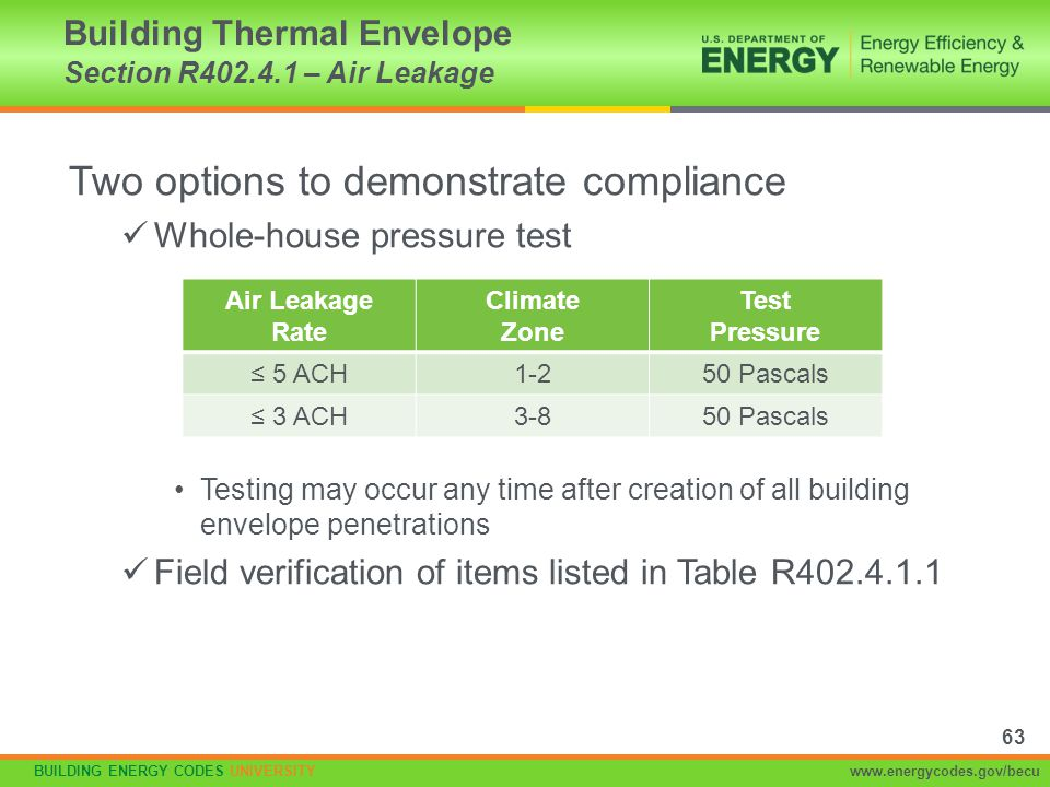 BUILDING ENERGY CODES UNIVERSITYwww.energycodes.gov/becu Two options to demonstrate compliance Whole-house pressure test Testing may occur any time af