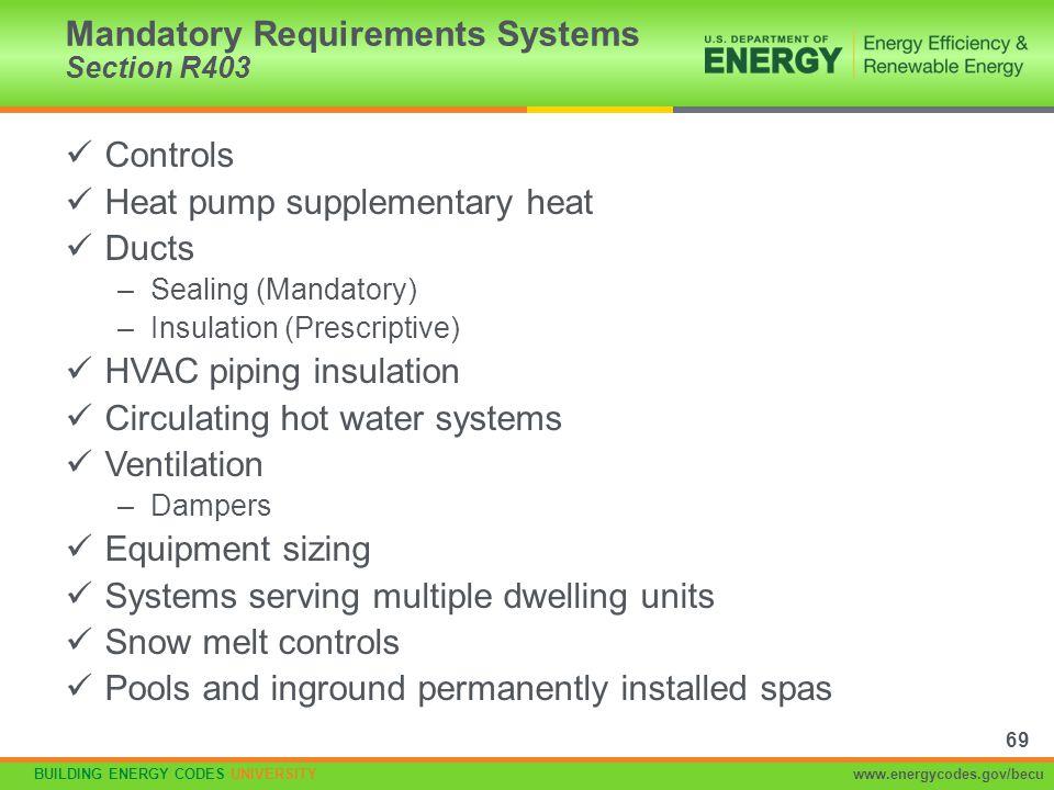 BUILDING ENERGY CODES UNIVERSITYwww.energycodes.gov/becu Controls Heat pump supplementary heat Ducts –Sealing (Mandatory) –Insulation (Prescriptive) H