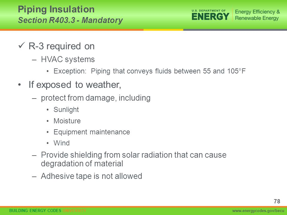 BUILDING ENERGY CODES UNIVERSITYwww.energycodes.gov/becu Piping Insulation Section R403.3 - Mandatory R-3 required on –HVAC systems Exception: Piping
