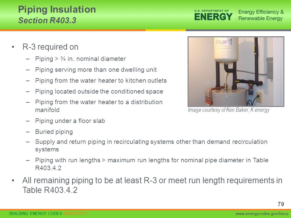 BUILDING ENERGY CODES UNIVERSITYwww.energycodes.gov/becu Piping Insulation Section R403.3 R-3 required on –Piping > ¾ in. nominal diameter –Piping ser