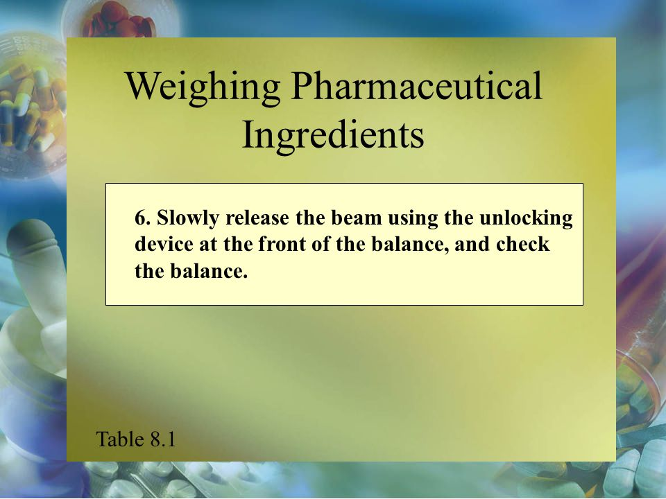 Weighing Pharmaceutical Ingredients 6. Slowly release the beam using the unlocking device at the front of the balance, and check the balance. Table 8.