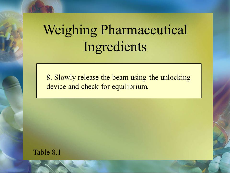 Weighing Pharmaceutical Ingredients 8. Slowly release the beam using the unlocking device and check for equilibrium. Table 8.1