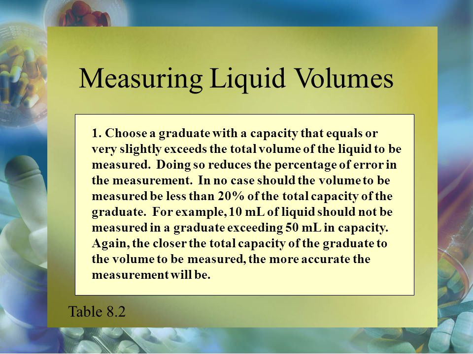 Measuring Liquid Volumes 1. Choose a graduate with a capacity that equals or very slightly exceeds the total volume of the liquid to be measured. Doin