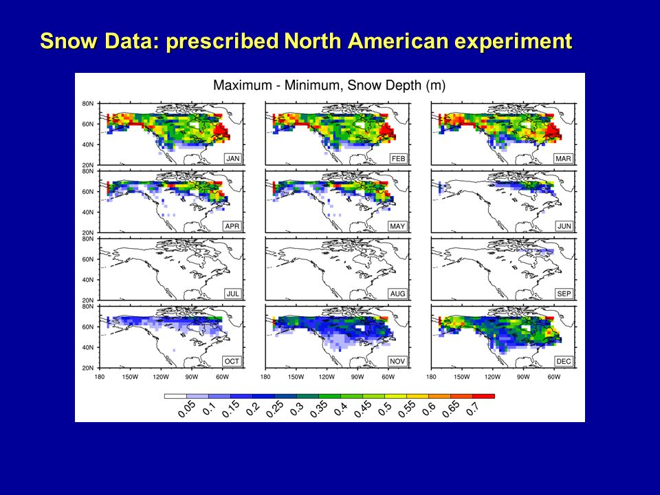 Snow Data: prescribed North American experiment