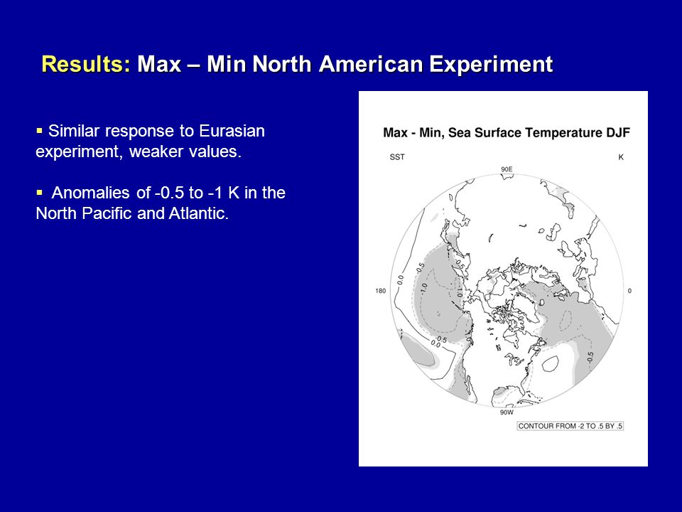 Results: Max – Min North American Experiment  Similar response to Eurasian experiment, weaker values.  Anomalies of -0.5 to -1 K in the North Pacifi
