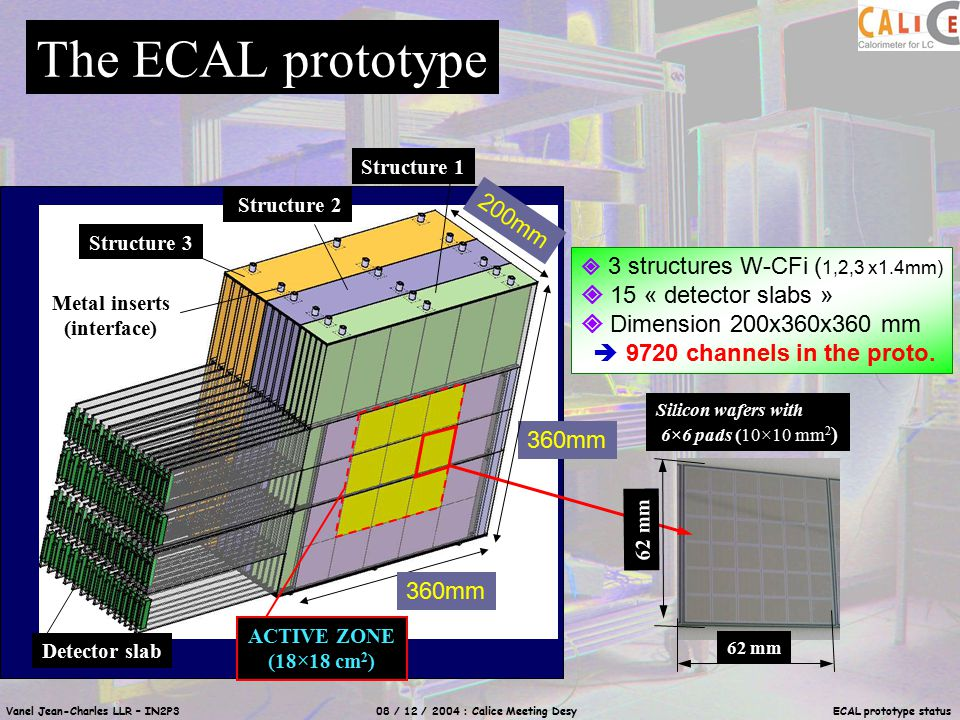 Vanel Jean-Charles LLR – IN2P3 08 / 12 / 2004 : Calice Meeting Desy ECAL prototype status tungsten 8.5 mm Carbone Fiber Detector slab Front End electronics zone Silicon wafer Shielding PCB SCSI connector Carbon Fiber Tungsten The ECAL prototype