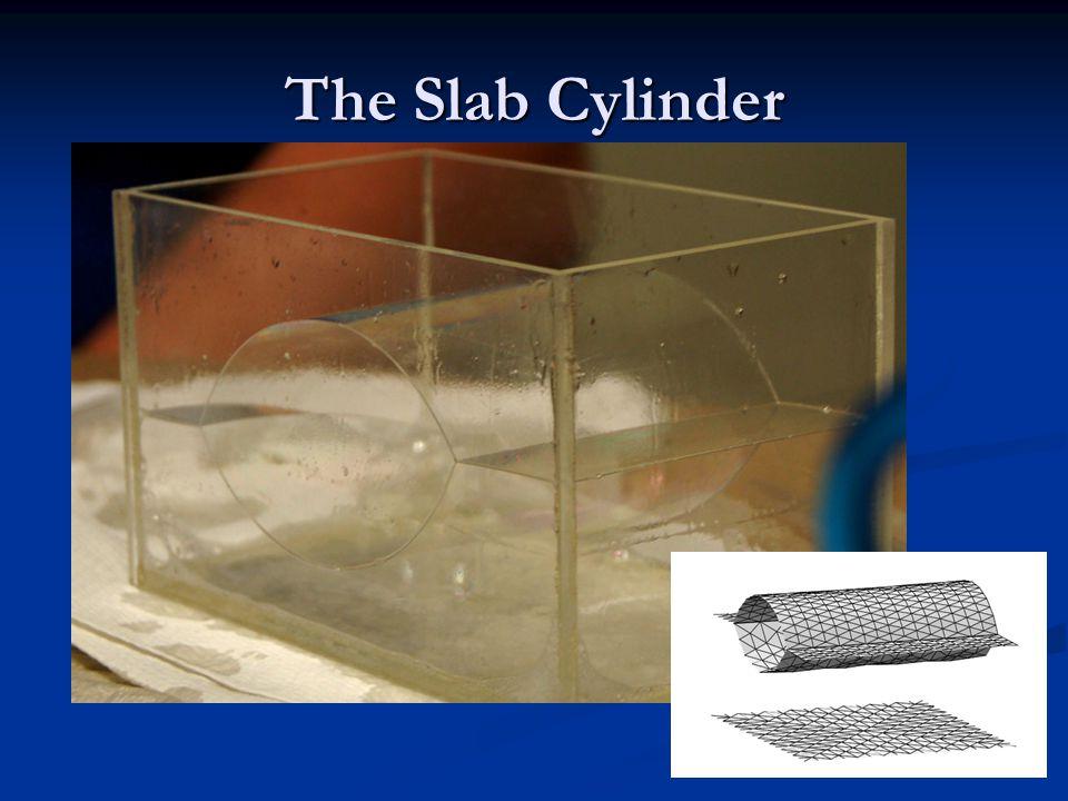 The Slab Cylinder