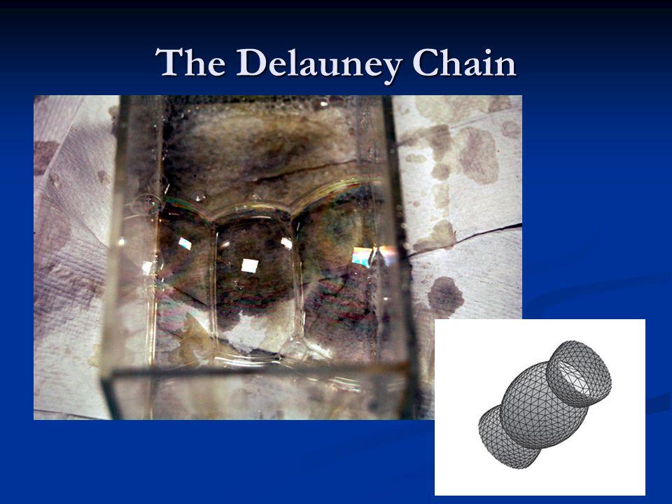 The Delauney Chain