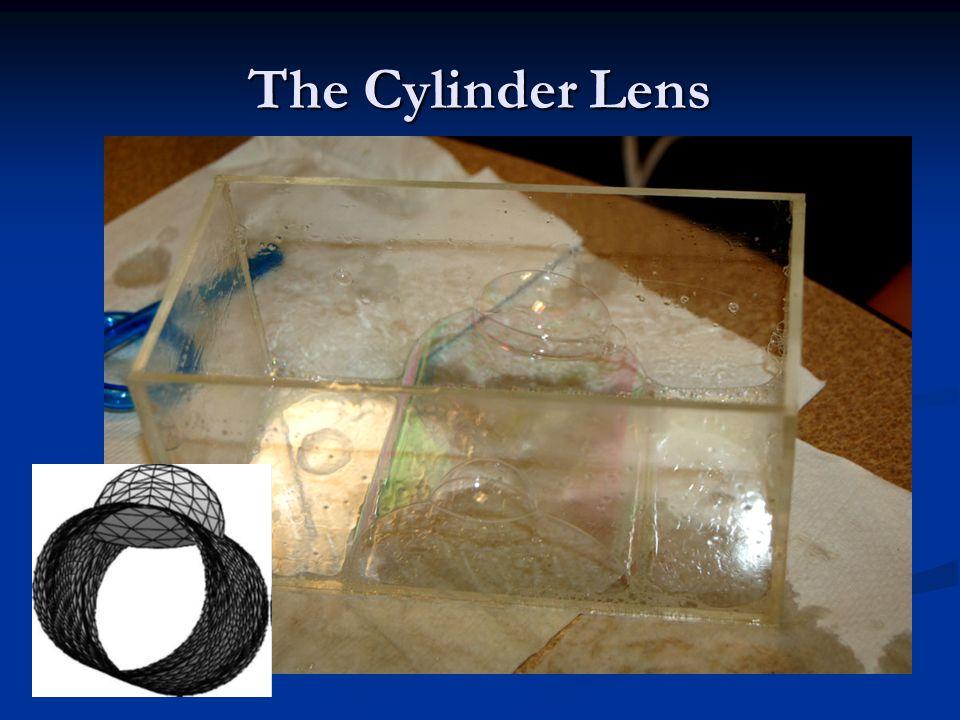 The Cylinder Lens
