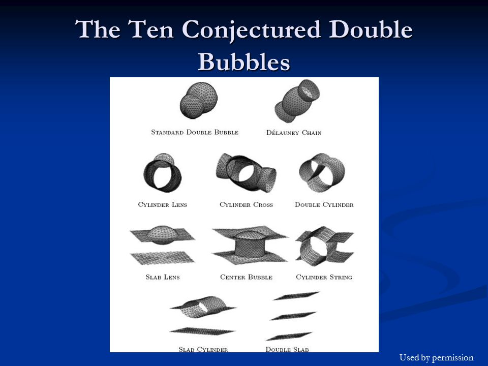 The Ten Conjectured Double Bubbles Used by permission