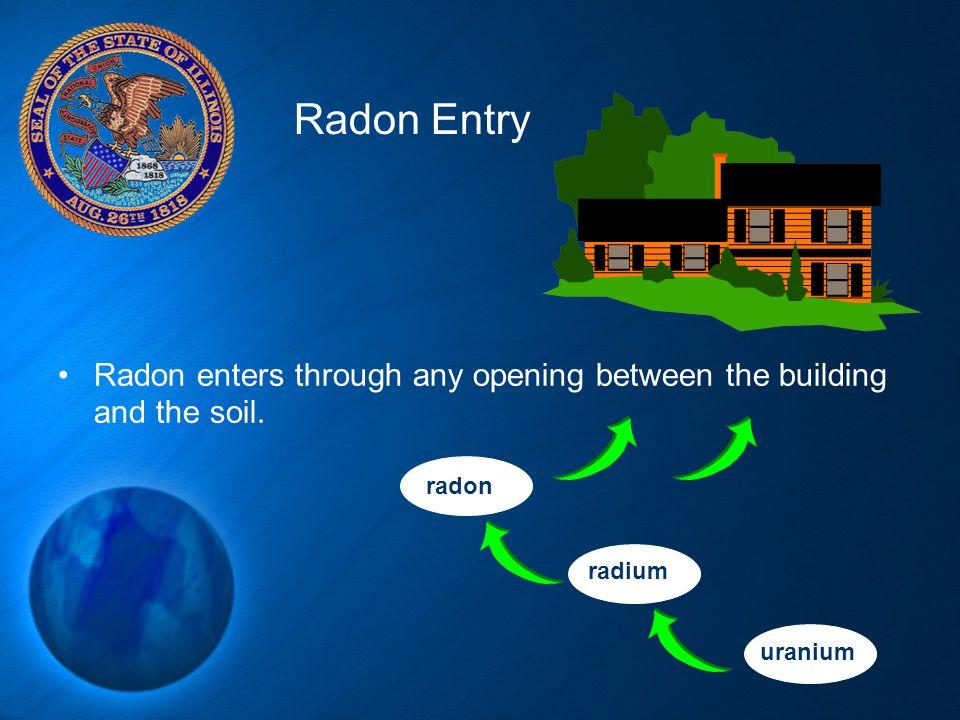 Radon enters through any opening between the building and the soil. Radon Entry uranium radium radon