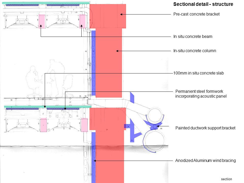 section Sectional detail - structure Pre-cast concrete bracket In-situ concrete column Painted ductwork support bracket In situ concrete beam Permanen