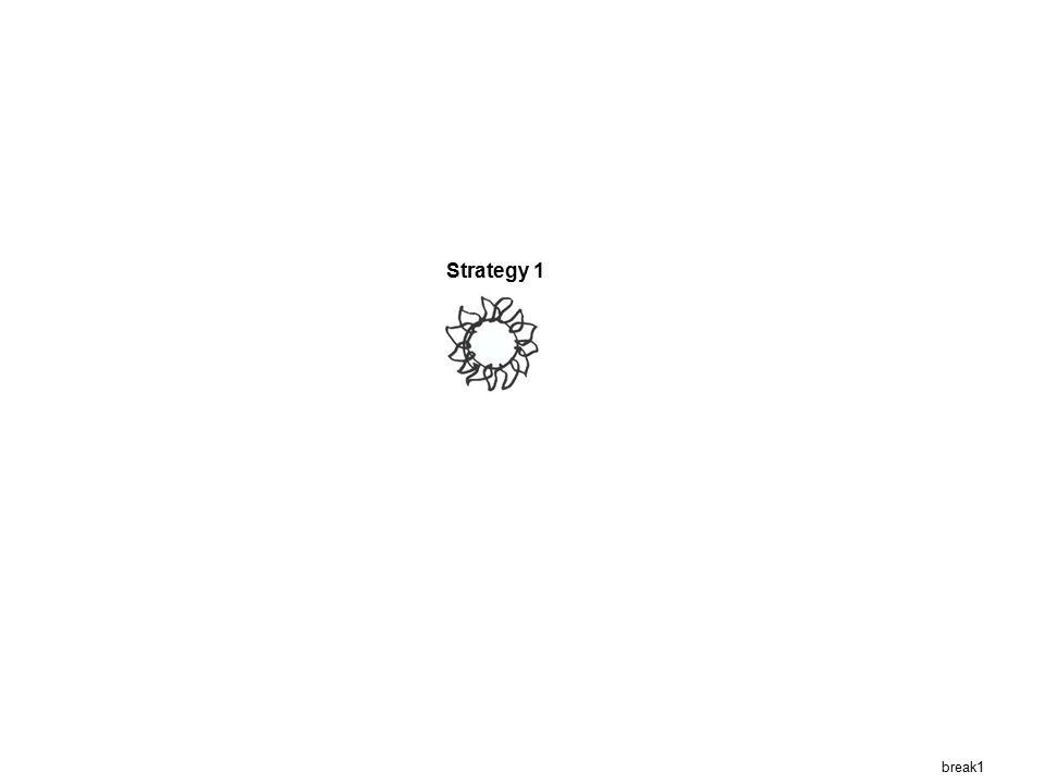 break1 Strategy 1