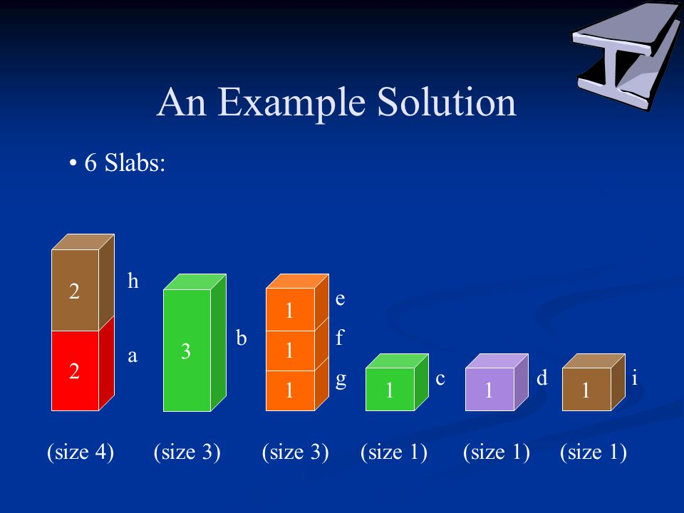 An Example Solution 2 3 111 1 1 1 f gi e cd b h a 6 Slabs: (size 4)(size 3)(size 1) (size 3)(size 1) 2
