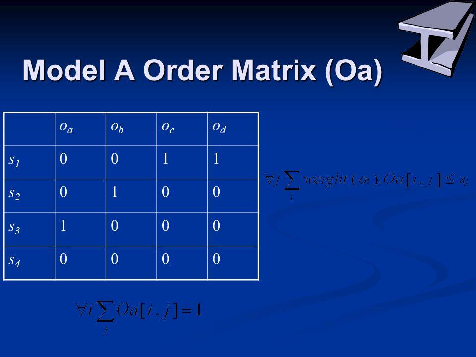 Model A Order Matrix (Oa) oaoa obob ococ odod s1s1 0011 s2s2 0100 s3s3 1000 s4s4 0000