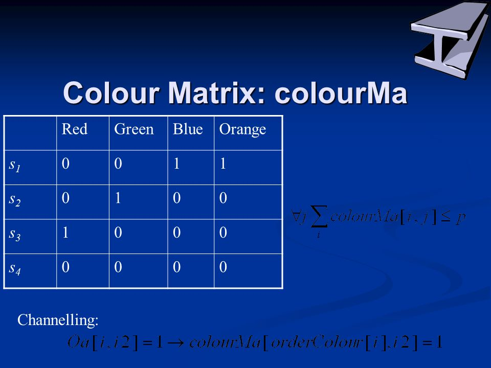 Colour Matrix: colourMa RedGreenBlueOrange s1s1 0011 s2s2 0100 s3s3 1000 s4s4 0000 Channelling: