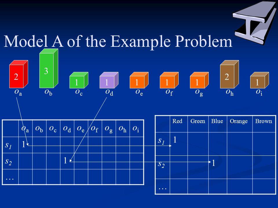 Model A of the Example Problem 2 3 11111 2 1 oaoa obob ococ odod oeoe ofof ogog ohoh oioi oaoa obob ococ odod oeoe ofof ogog ohoh oioi s1s1 1 s2s2 1 … RedGreenBlueOrangeBrown s1s1 1 s2s2 1 …