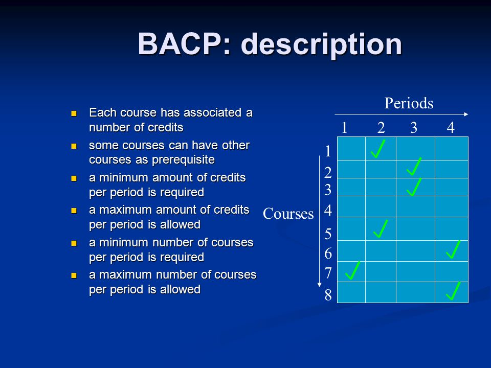 BACP: description 1 2 1 2 3 4 3 4 5 6 7 8 Periods Courses Each course has associated a number of credits Each course has associated a number of credits some courses can have other courses as prerequisite some courses can have other courses as prerequisite a minimum amount of credits per period is required a minimum amount of credits per period is required a maximum amount of credits per period is allowed a maximum amount of credits per period is allowed a minimum number of courses per period is required a minimum number of courses per period is required a maximum number of courses per period is allowed a maximum number of courses per period is allowed