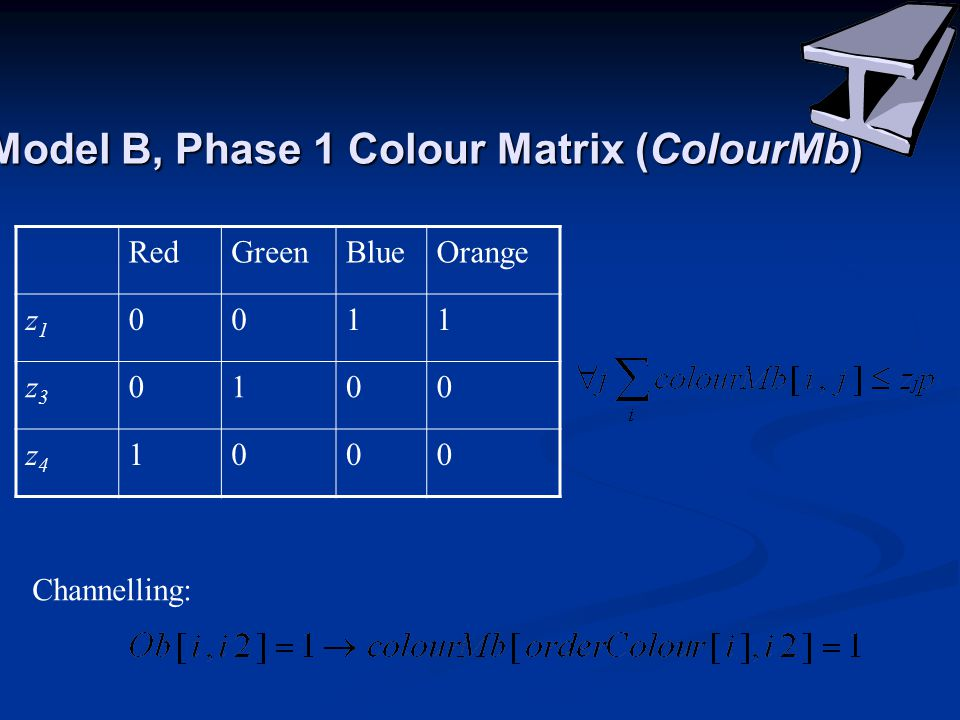 Model B, Phase 1 Colour Matrix (ColourMb) RedGreenBlueOrange z1z1 0011 z3z3 0100 z4z4 1000 Channelling: