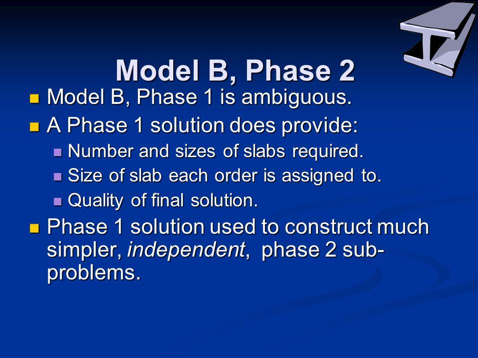 Model B, Phase 2 Model B, Phase 1 is ambiguous.Model B, Phase 1 is ambiguous.