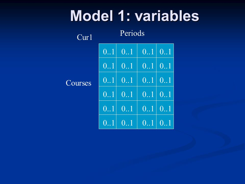 Model 1: variables 0..1 Courses Periods Cur1