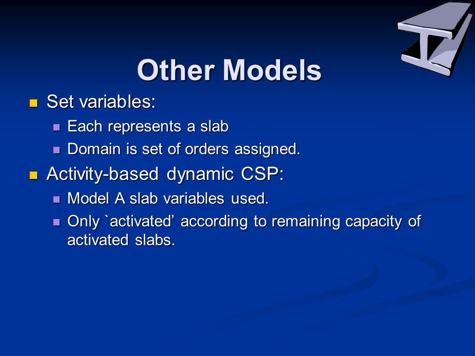 Other Models Set variables: Set variables: Each represents a slab Each represents a slab Domain is set of orders assigned. Domain is set of orders ass