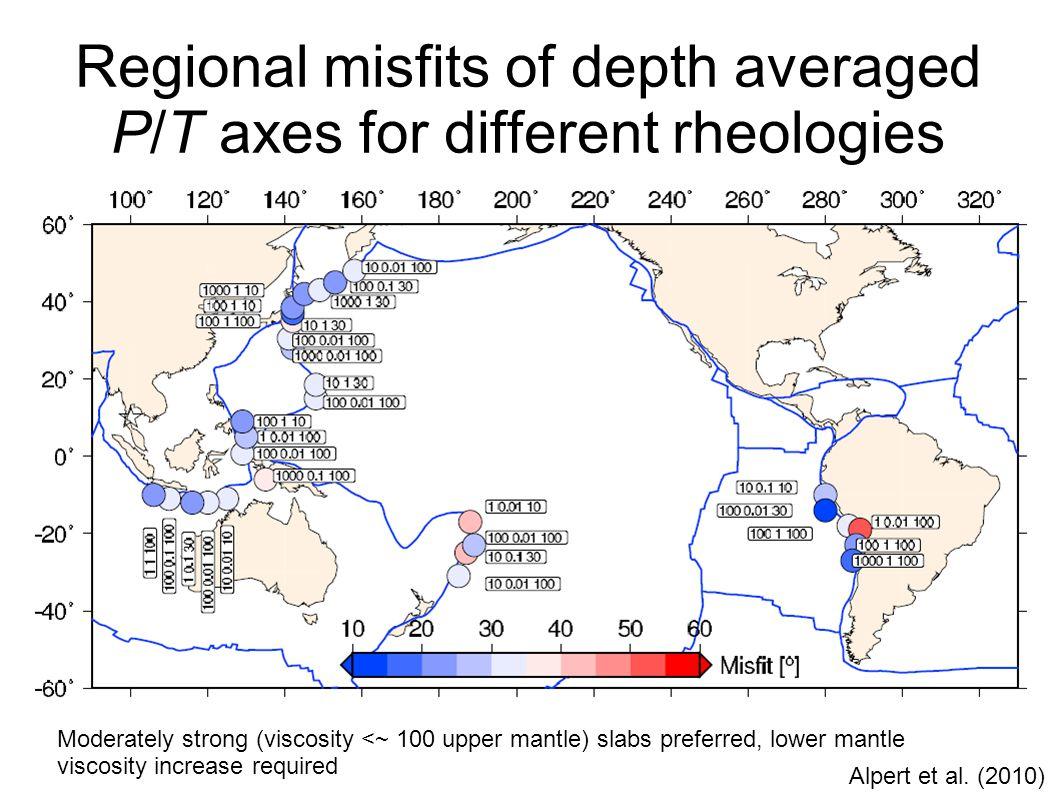 Alpert et al. (2010) Regional misfits of depth averaged P/T axes for different rheologies Moderately strong (viscosity <~ 100 upper mantle) slabs pref