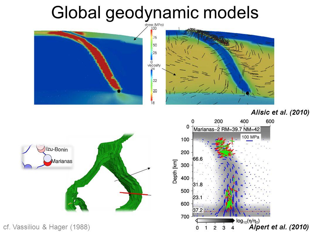 Alisic et al. (2010) Alpert et al. (2010)cf. Vassiliou & Hager (1988) Global geodynamic models